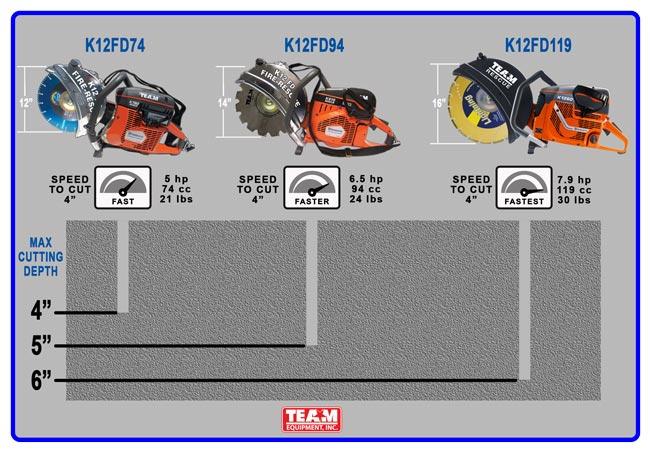"""14"""" K12FD 5"""" cut depth"""