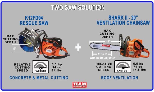 Shark Ventilation Chainsaw