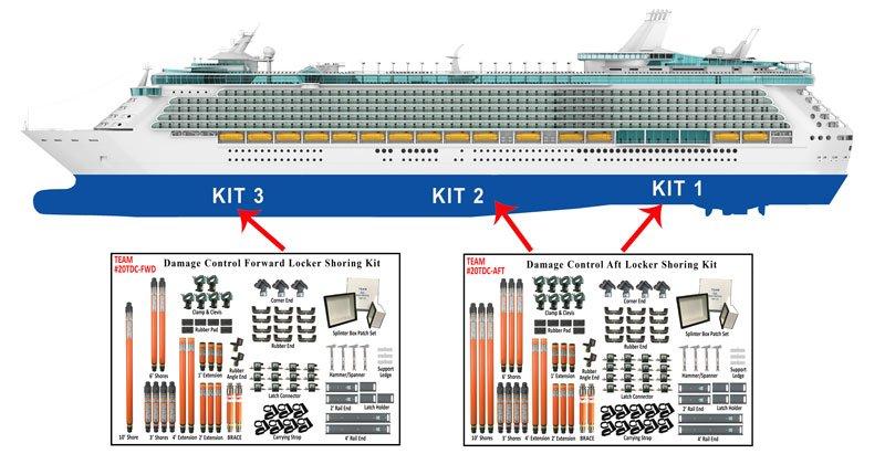 Team Damage control kits three per ship